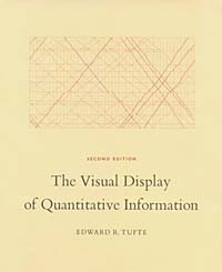 Edward R. Tufte - The Visual Display of Quantitative Information