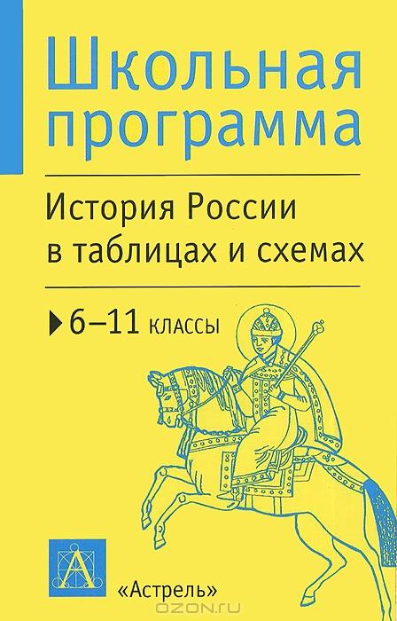 П. А. Баранов - История России