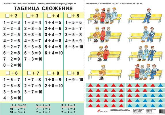 Картинки состав числа от 1 до 10 домики распечатать 1 класс