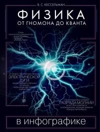 Владимир Кессельман - Физика в инфографике. От гномона до кванта